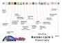 abuledu:utilisateur:bureau-cycle1-maternelle-1.png