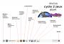 abuledu:utilisateur:bureau-cycle2-jeux-3.png