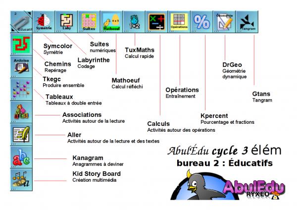 Bureau Educatifs